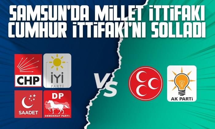 Samsun'da Millet İttifakı Cumhur İttifakı'nı solladı