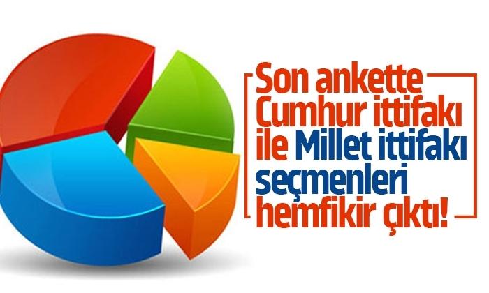 Cumhur İttifakı ile Millet İttifakı seçmenleri hemfikir çıktı!
