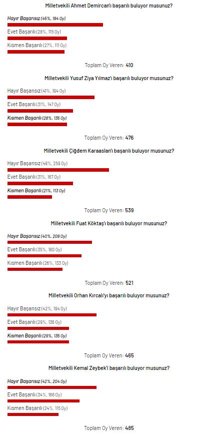milletvekili anket1