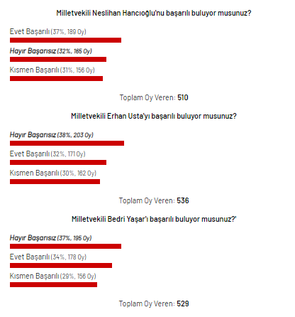 milletvekili anket2